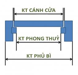 Các thuật ngữ về kích thước cửa thông dụng bạn cần biết