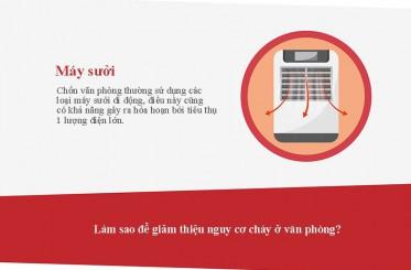 Cháy văn phòng làm việc: 5 mối nguy hiểm thường gặp【Infographic】