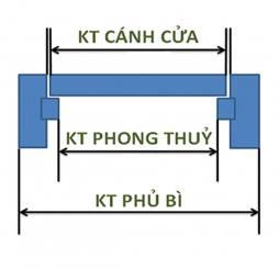 Các thuật ngữ thông dụng về kích thước cửa mà bạn nên biết
