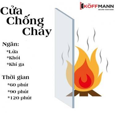 Vì sao cửa chống cháy được khuyến cáo sử dụng trong các công trình