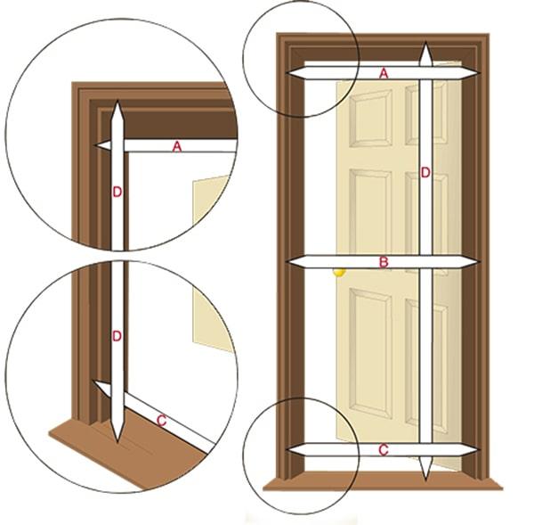 Hướng dẫn cách đo lường cửa thép chuẩn trước khi đặt hàng